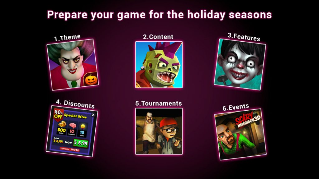 What can you update in a game for holiday season. Add theme, add content, add features, give discounts, add tournaments and special events.