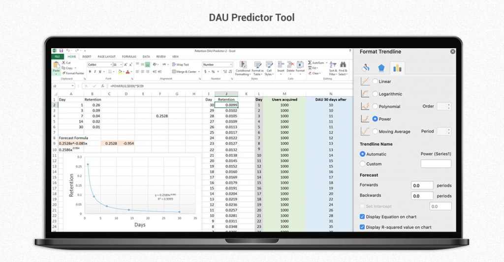 A tool by GenITeam to calculate DAU based on retentions.